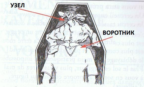 Как выбраться из гроба,если вас закопали заживо (1 фото)