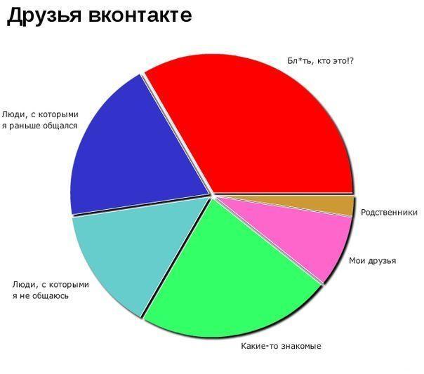 http://copypast.ru/oli.php?http://mainfun.ru/image/18/174/Graphic_39.jpg