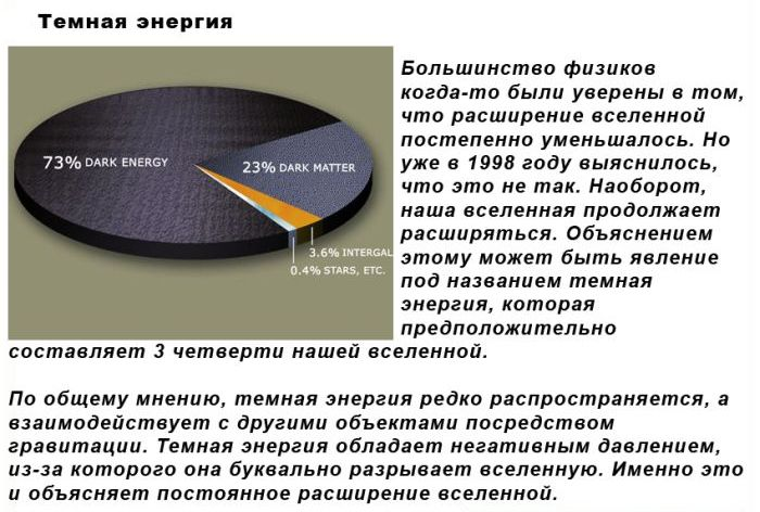 ТОП-10 необъяснимых научных фактов