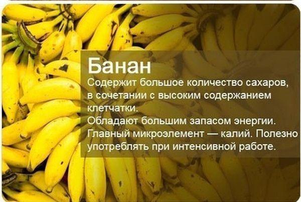 Самые полезные фрукты и ягоды