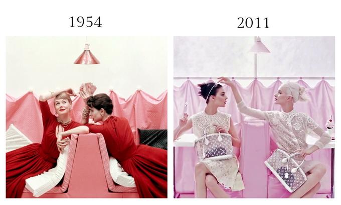 Цикличность моды