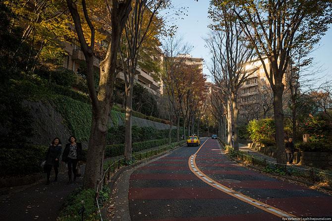 Прогулка по Токио