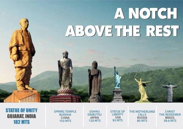 В Индии планируется построить самую большую статую в мире — почти 200 м высотой