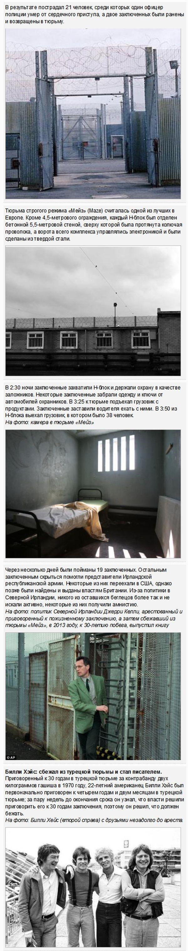 Немыслимые истории побегов из тюрьмы