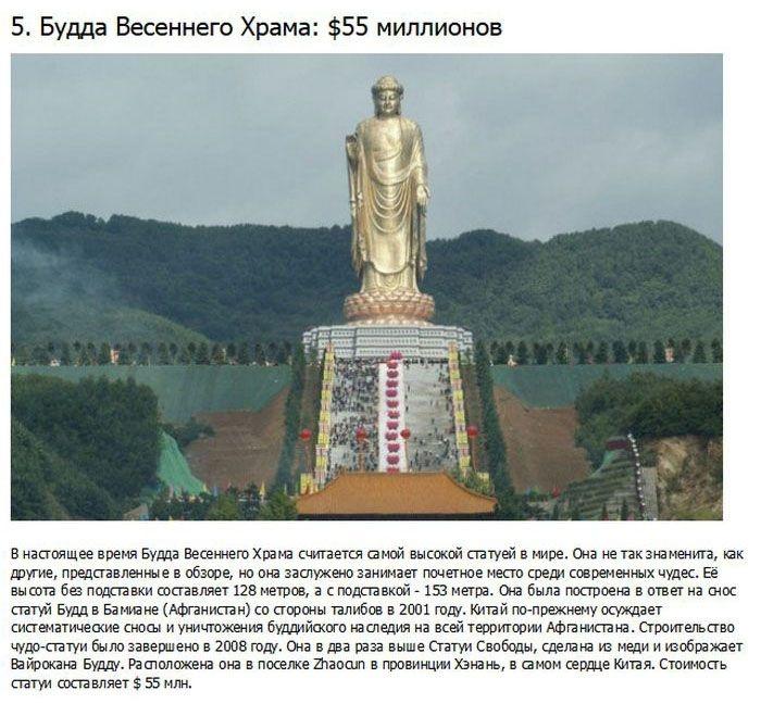 Топ 10 самых известных статуй в мире