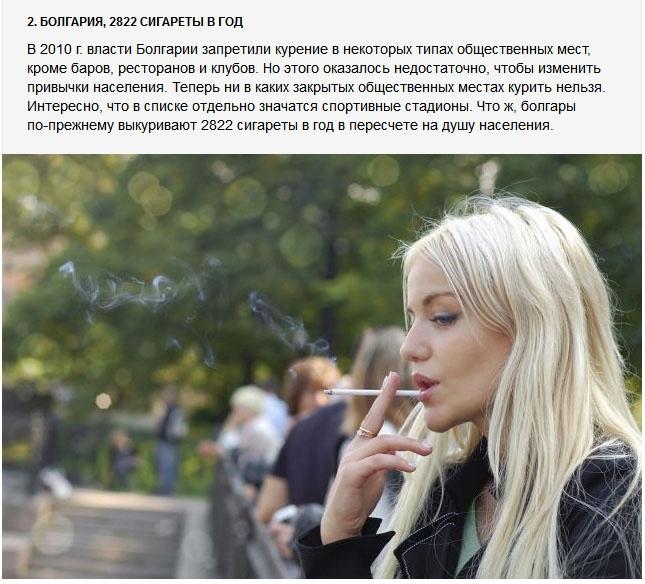 Топ 10 самых курящих стран в мире