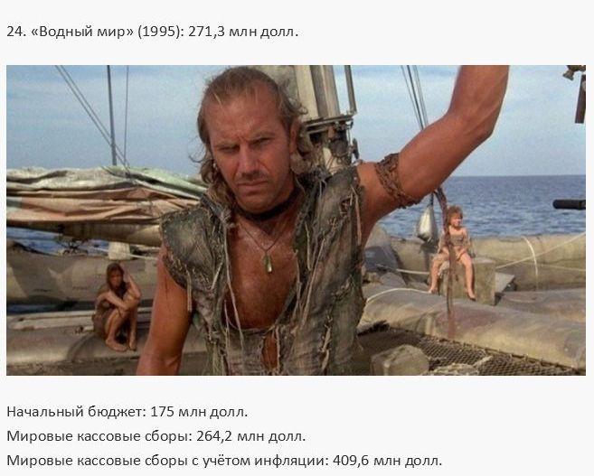 Самые дорогие в истории кинофильмы (30 фото)