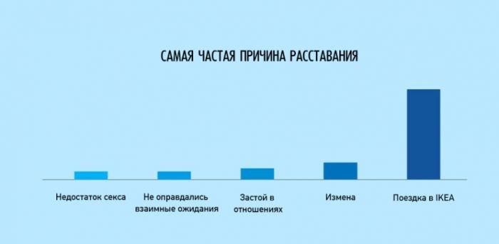 Прикольная инфографика (20 фото)