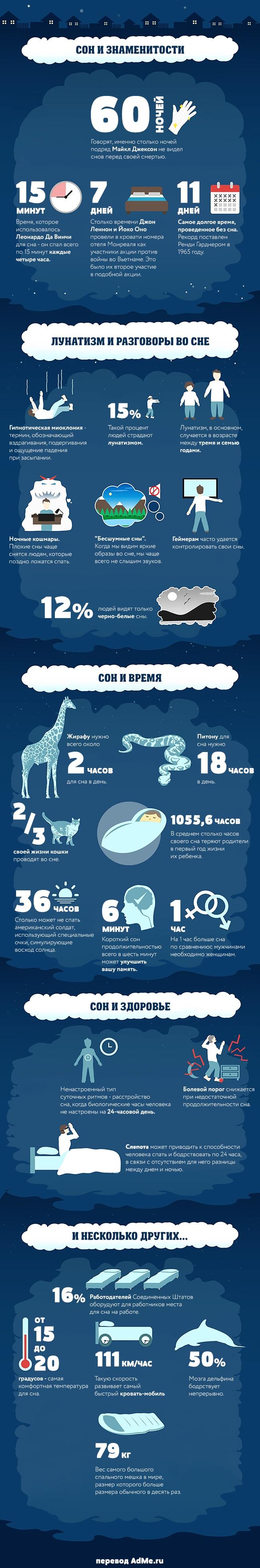 Интересные факты о сне (1 фото)