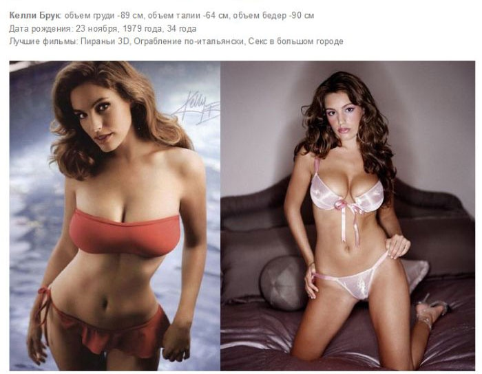 Самые сексуальные девушки Голливуда с большой грудью (10 фото)