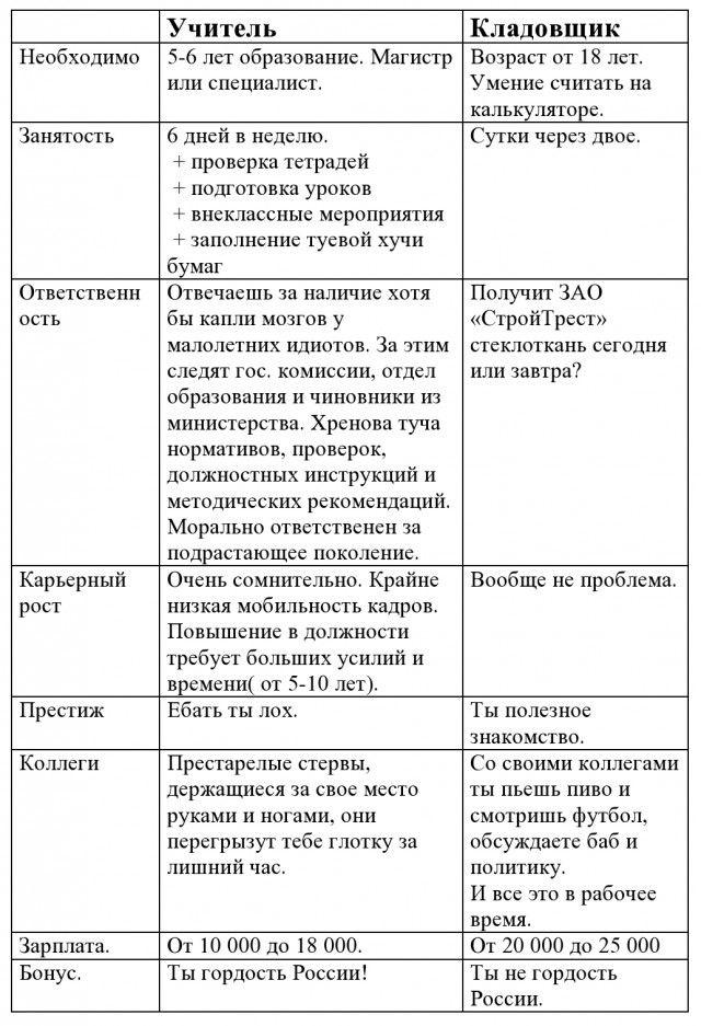 Прикольные картинки (116 фото) 05.08.2014