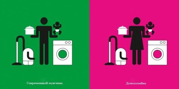 gender norming
