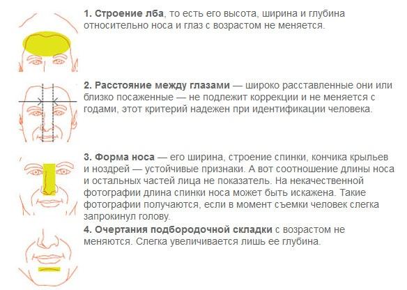 Как работает фейс-контроль (4 фото)