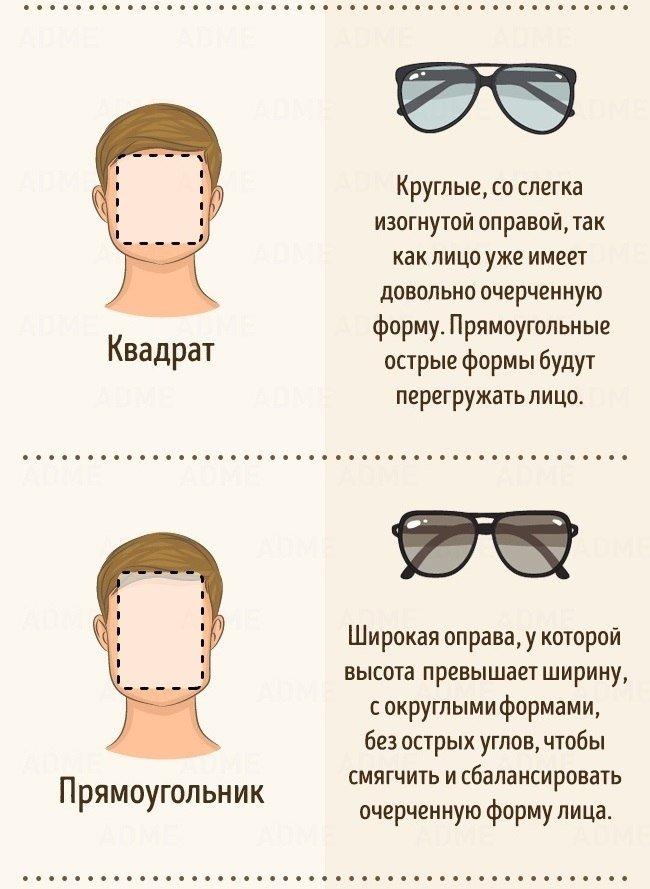 Гид по очкам от солнца