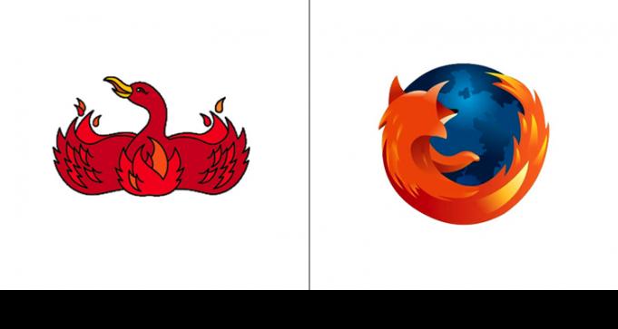 Логотипы известных брендов на заре их карьеры