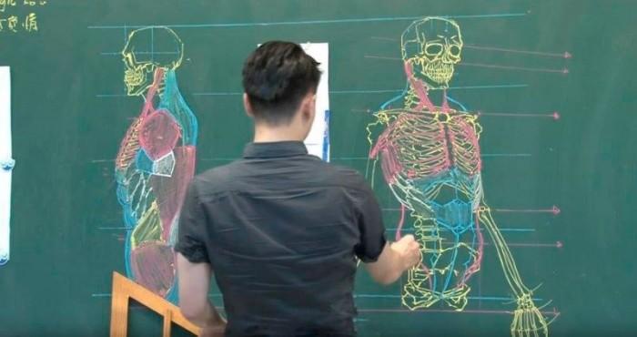 Китайский учитель рисования учит студентов анатомии