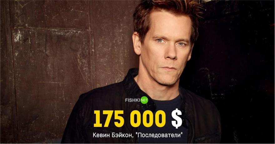 30 самых высокооплачиваемых сериальных актеров