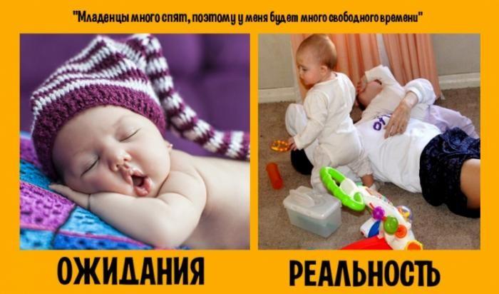 Дети ожидание и реальность