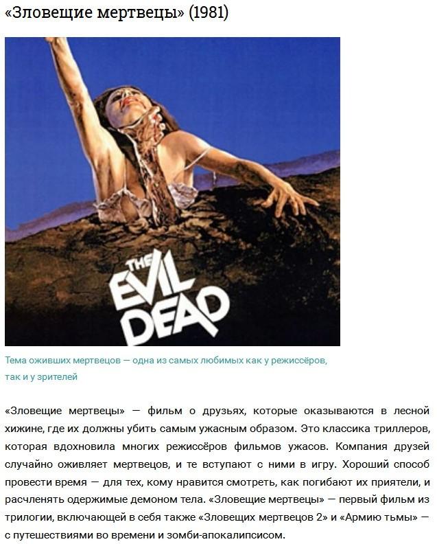 Подборка лучших фильмов ужасов