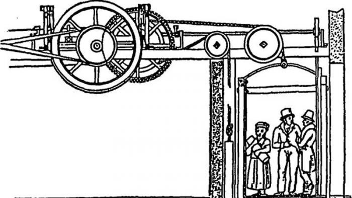 Выдающиеся изобретения Ивана Кулибина (5 фото)
