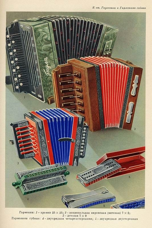 Товарный словарь Советского союза (133 фото)