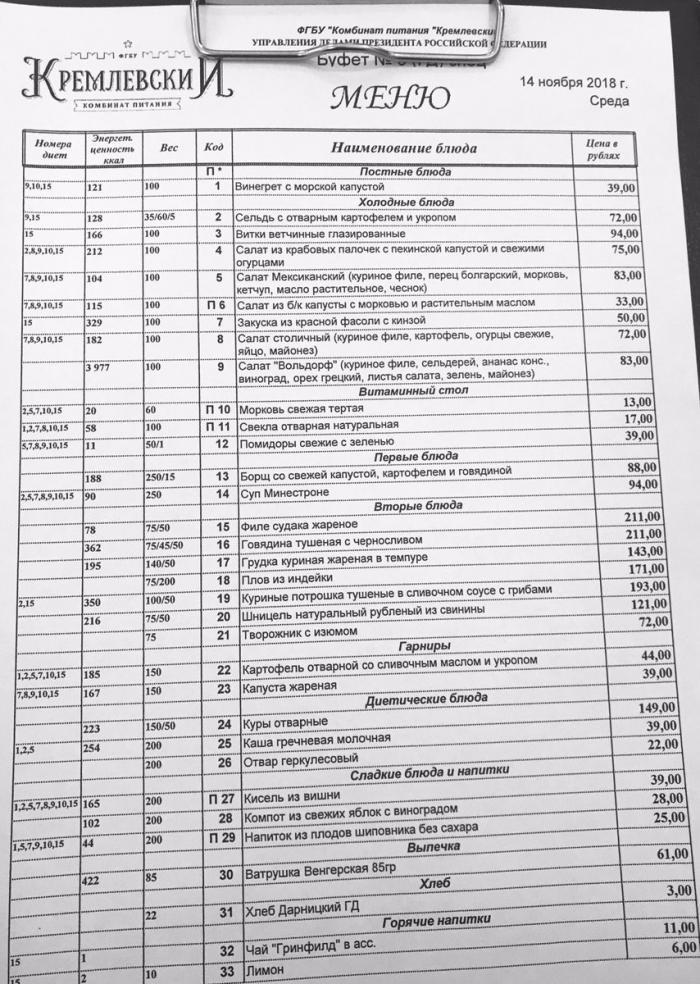 Обновленное меню столовой Госдумы (3 фото)