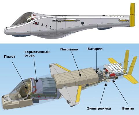 Персональная подводная лодка (14 фото)
