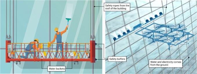 Дронами заменят мойщиков окон в высотках (4 фото + видео)