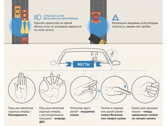 Тайные сигналы водителей (5 фото)