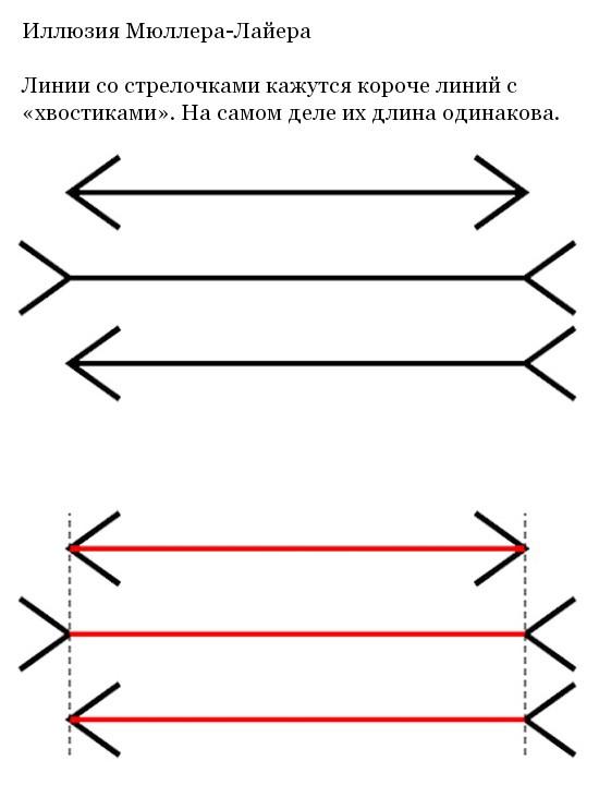 Оптические иллюзии с рациональным объяснением (13 фото + гиф)