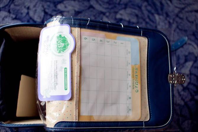 Японский школьный ранец (10 фото)