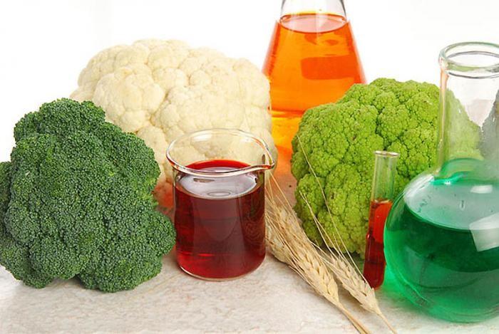 Опасные химические вещества в продуктах питания (7 фото)