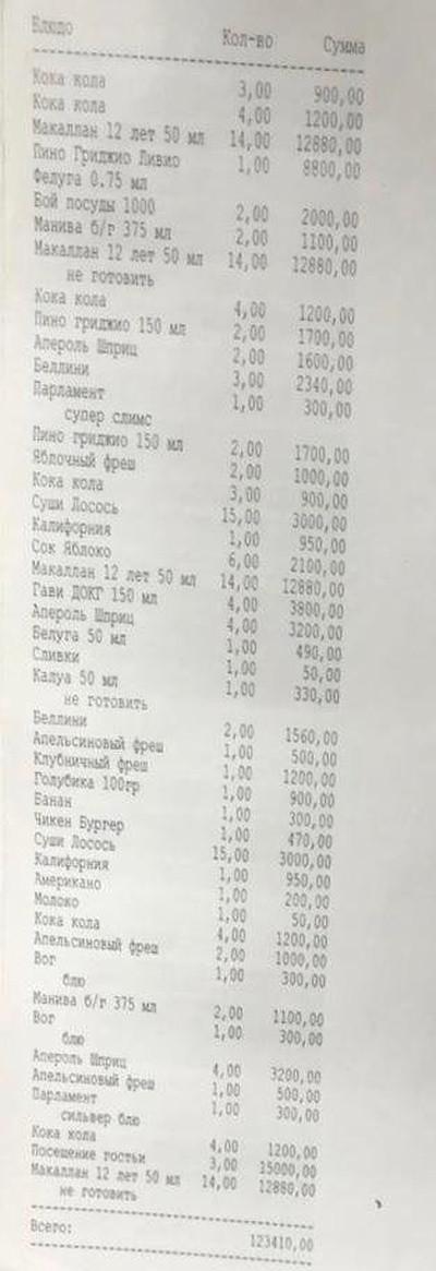 Сколько денег потратили в ночь нападения футболисты (2 фото)