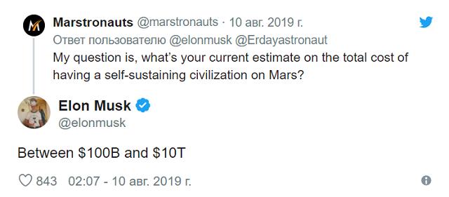 Илон Маск рассказал, стоимость строительства города на Марсе (2 фото)
