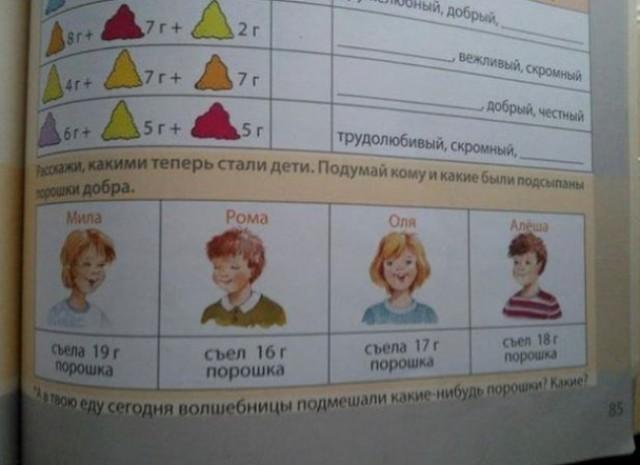 Забавные ляпы из школьных учебников (27 картинок )