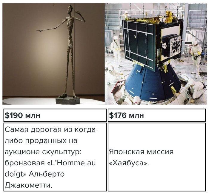 Подборка прикольных фото (63 фото) 29.08.2019