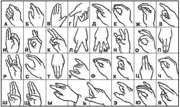 Мифы и факты о глухих людях (9 фото)