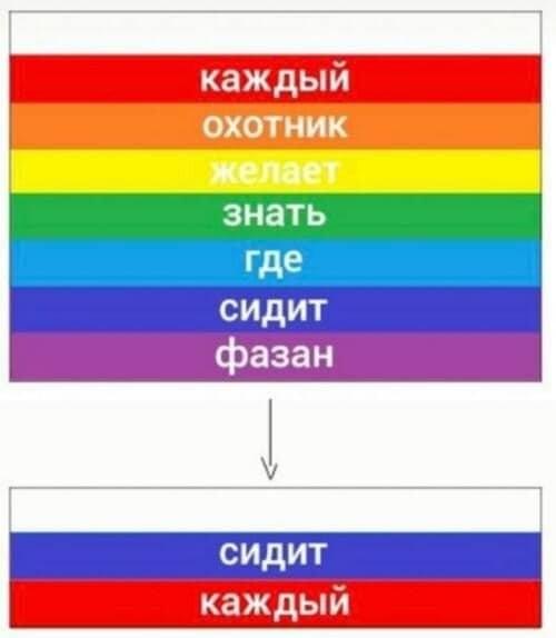 Пользователи нашли вещи с радугой и предлагают запретить и их (15 фото)