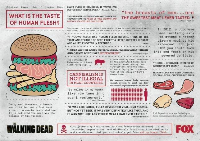 Бургеры со вкусом человечинки (3 фото)