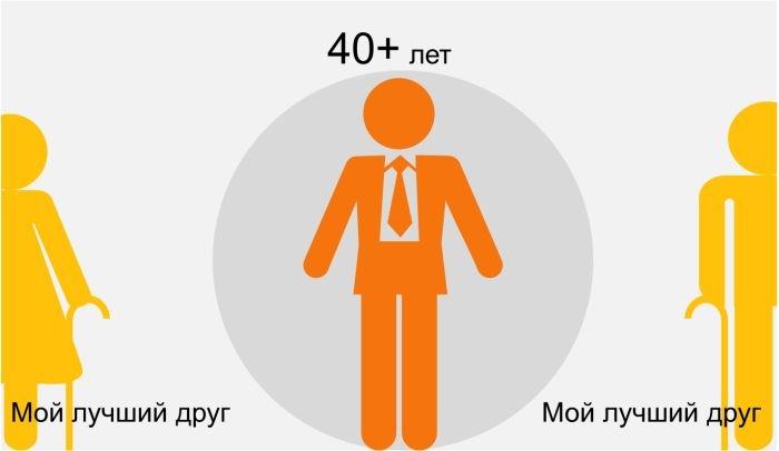 Восприятие детьми их родителей в инфографике (9 картинок)