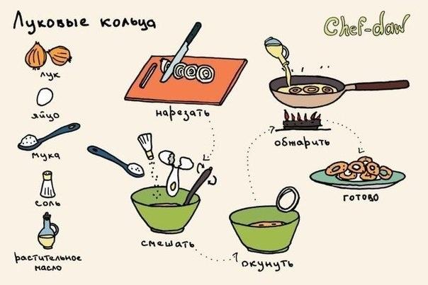 Вкусные рецепты в картинках (10 фото)