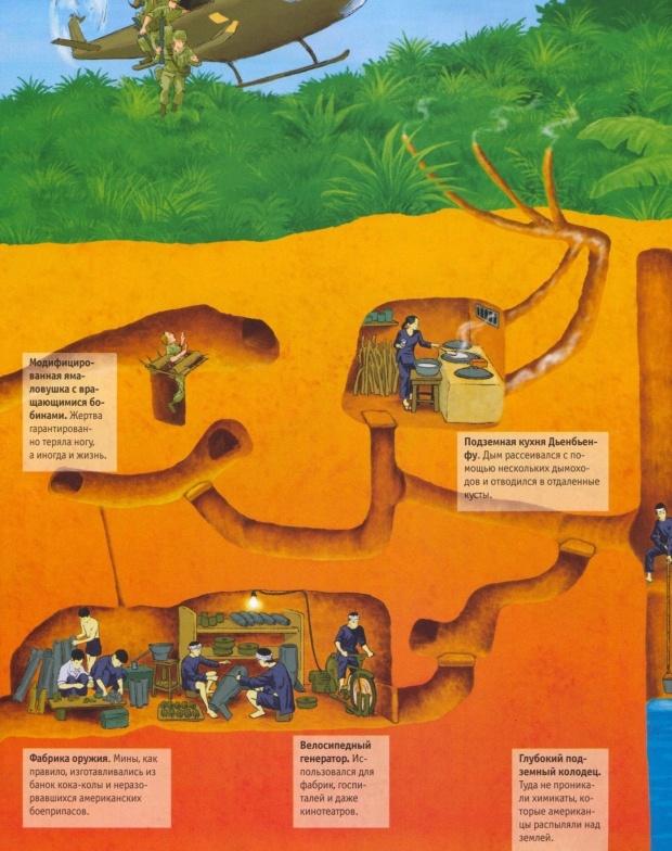 Тоннели и ловушки вьетнамских партизан (5 фото)