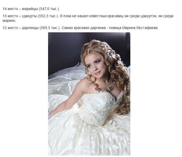 Топ красивых представительниц различных народов России (39 фото)