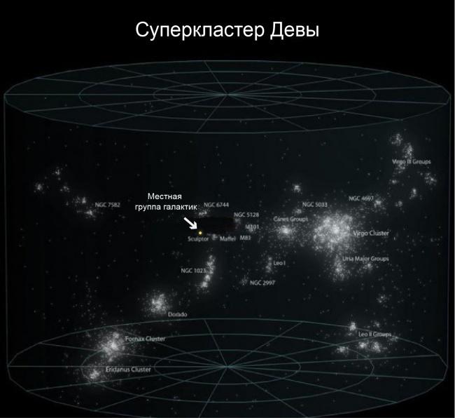 Большой-большой космос и наше место в нем (31 фото)