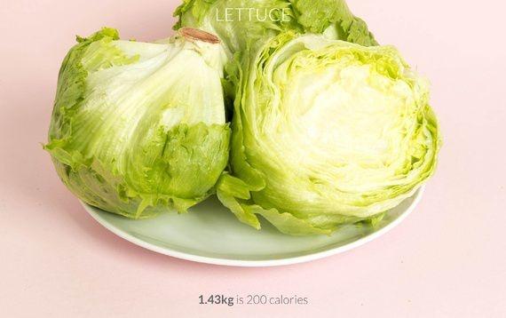 Как выглядят 200 калорий (10 фото)