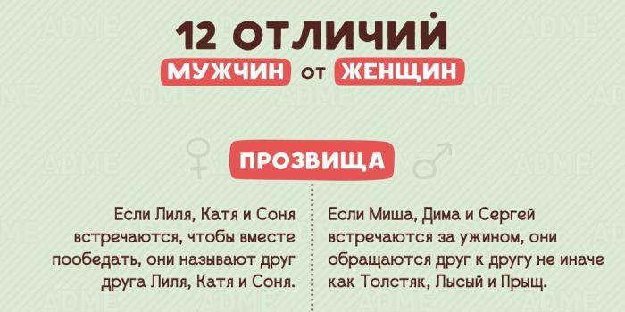 12 различий между мужчиной и женщиной (12 картинок)