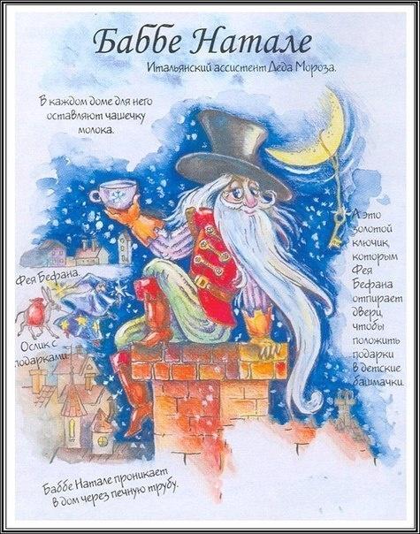 Как называют Деда Мороза в разных странах мира (10 картинок)
