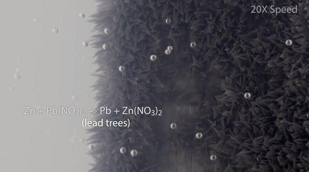 Невероятные химические процессы, запечатленные камерой 4K (1 фото + 1 видео)
