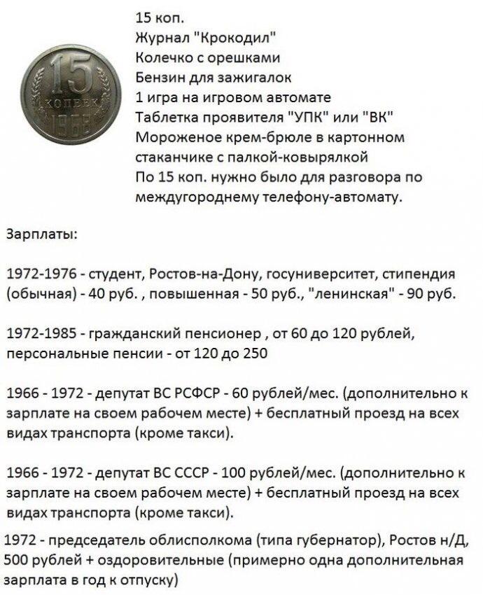 Цены в СССР (15 скриншотов)