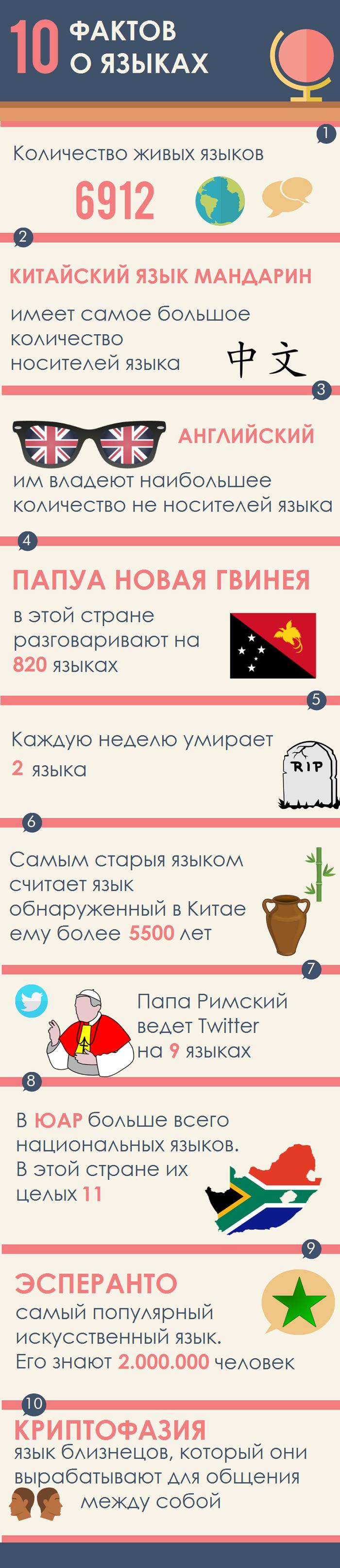 Малоизвестные факты о языках мира (инфографика)